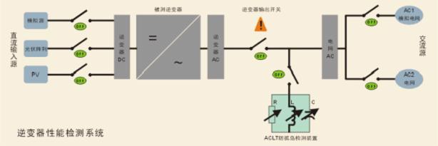 模拟电网电源/电网模拟器